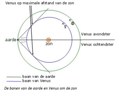 Hans_Planje_Venus_om_de_Zon